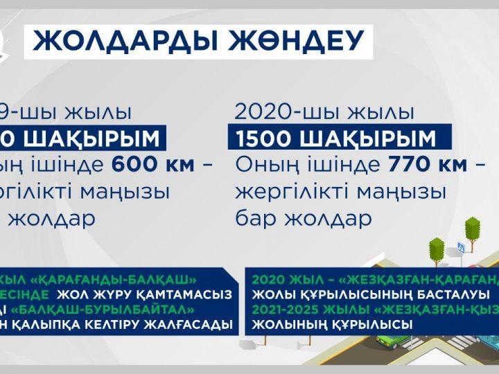 Жеңіс Қасымбек: «Қарағанды – Балқаш» автожолы 2020 жылы ашылады