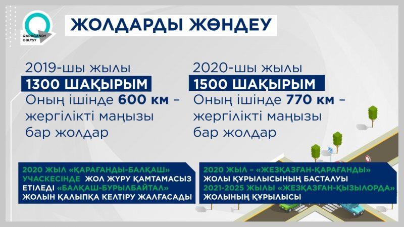 «Қарағанды – Балқаш» автожолы 2020 жылы ашылады